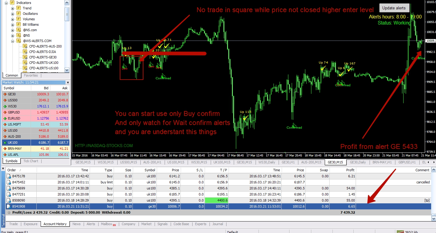 beenden sie mit dieser krypto-handelsmethode cfd trading alerts